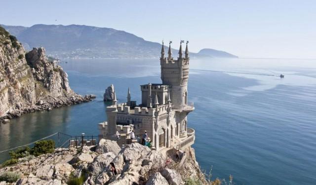 مدن اوكرانيا واهم مواقع السياحة في أوكرانيا