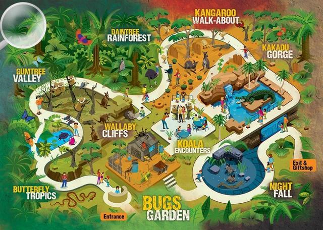 وايلد لايف سيدني من افضل حدائق سيدني
