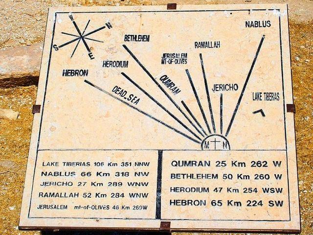 جبل نيبو في مادبا الاردن