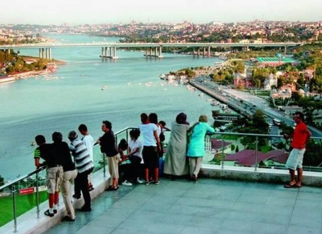 ماهي افضل الاماكن في اسطنبول